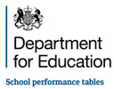 DfE Performance Tables for Stoke by Nayland Primary School